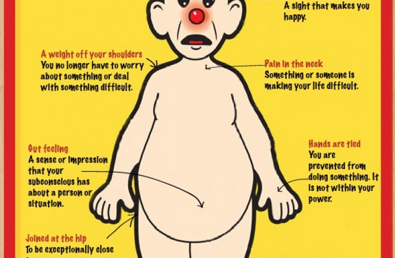[Infographic] 10 Idioms About the Human Body