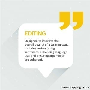What is editing? Editing is designed to improve the overall quality of a written text