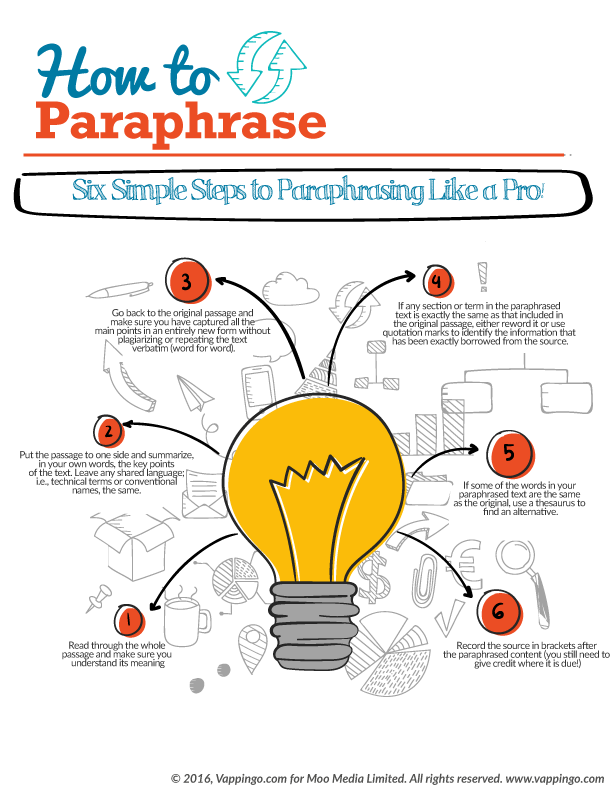 How to paraphrase in six simple steps: A printable guide