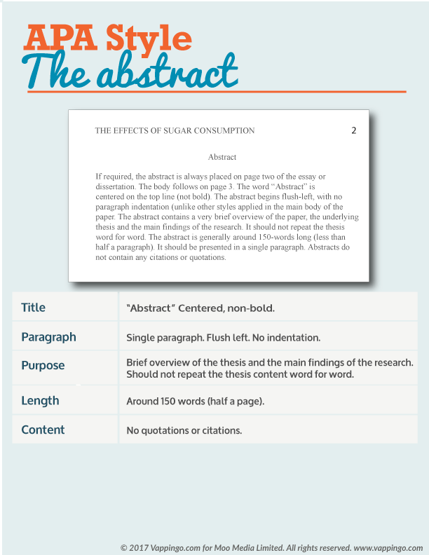 Sample APA abstract together with basic formatting guidelines