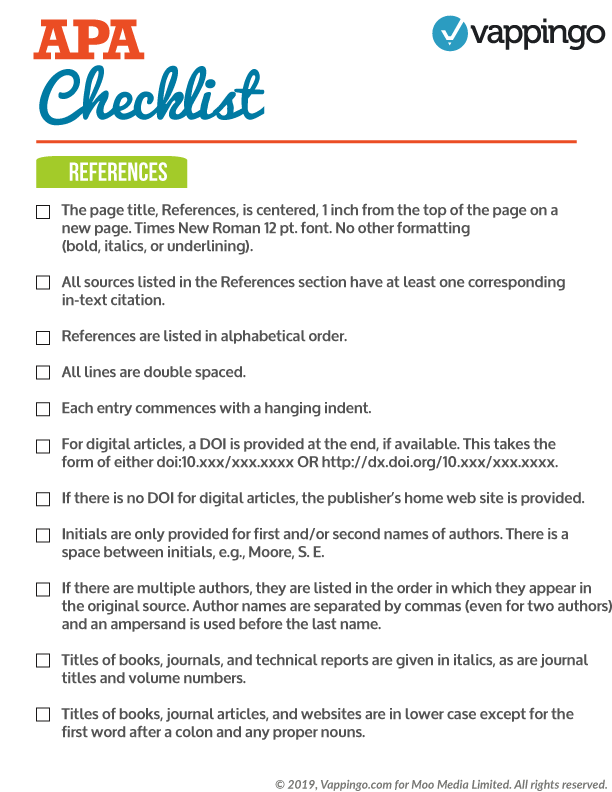 Checklist of APA rules for references