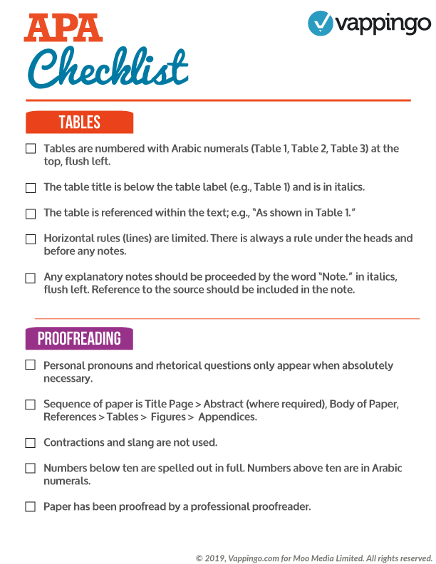 Checklist of APA rules for tables and proofreading