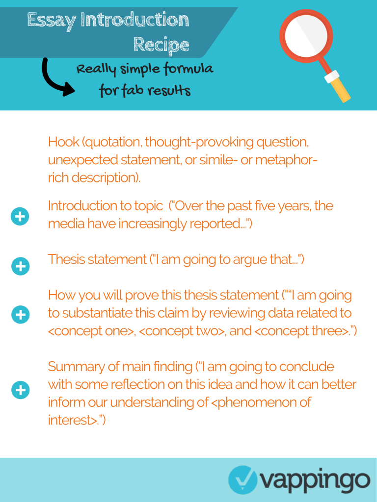 Instructions for how to write an essay introduction